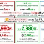楽天モバイルの一押しプラン「スーパーホーダイ」を徹底解説!